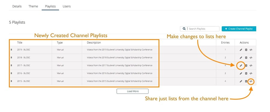 Channel Playlist page with populated playlists in Mediaspace