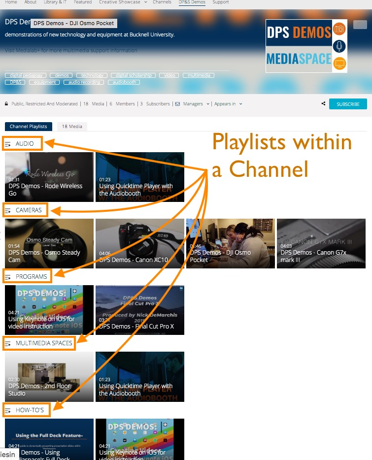 Channel Playlists example in Mediaspace